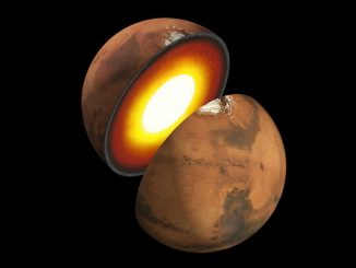 Mars'ın iç yapısı görseli