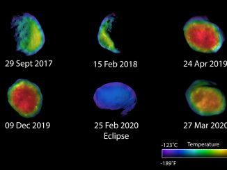 Mars'ın uydusu Phobos'un termal fotoğrafları