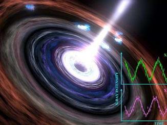 Süper kütleli kara delik görseli