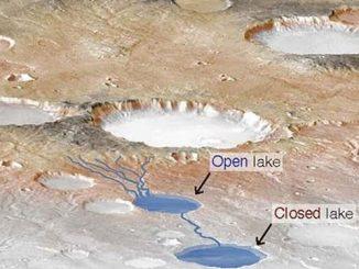 Mars yüzeyindeki göllerin fotoğrafı