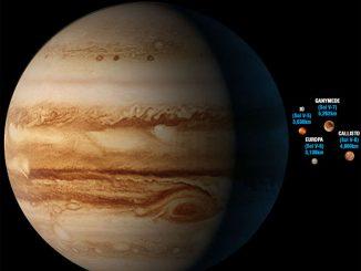 Jüpiter ve uydularının fotoğrafı