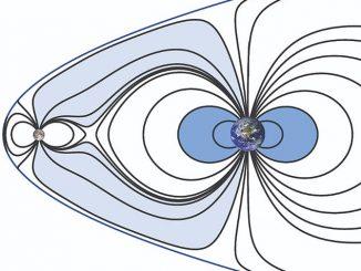 Dünya ve Ay'ın Manyetik Alanları