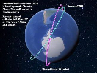 Rus uydusunun ve Çin roketinin yörüngeleri