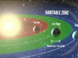 Bir yıldızın çevresindeki yaşanılabilir bölgenin görseli