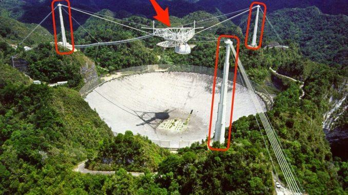 Arecibo gözlemevi ve teleskobu