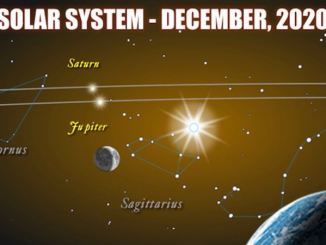 Jüpiter ve Satürnün kavuşumu
